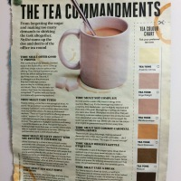 Tea commandments
